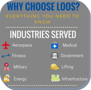 Why Choose Loos Infographic