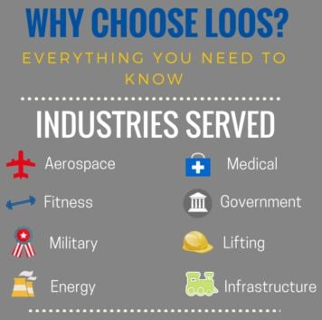 Why Choose Loos?
