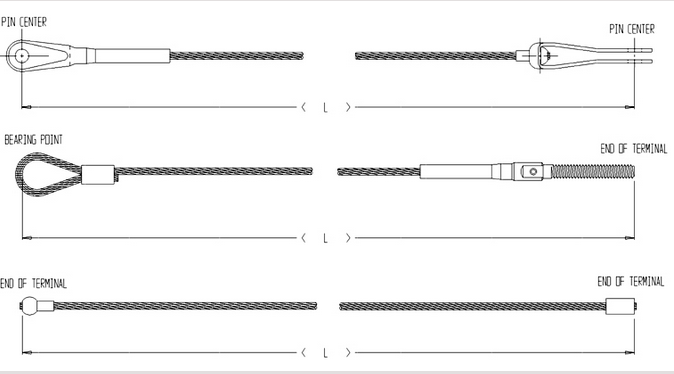 Cable Assemblies Standard Points of Measure